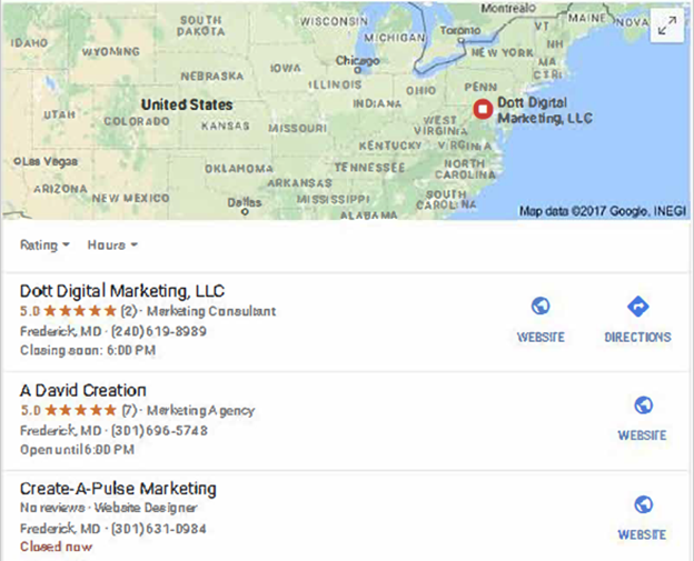 6 Best Secrets to Top Rankings on Local Search Results